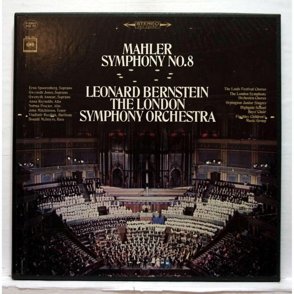 Mahler Symphonie 8