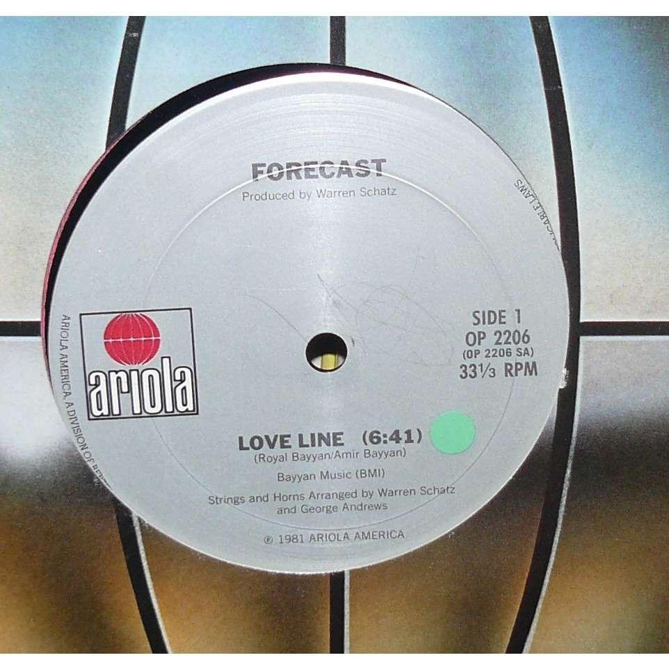 forecast love line