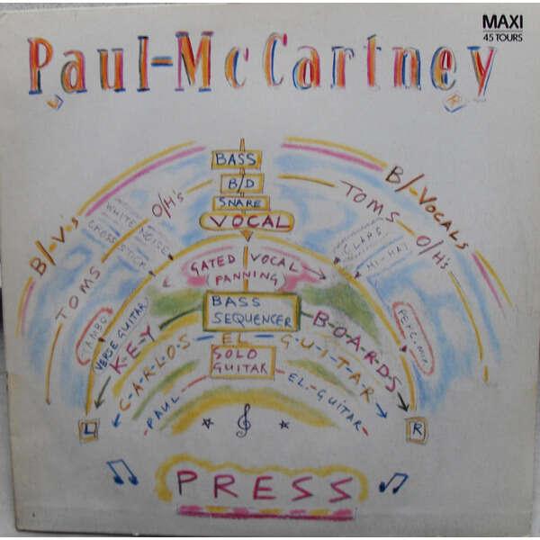 paul mccartney Press - its npt true - hanglide-press
